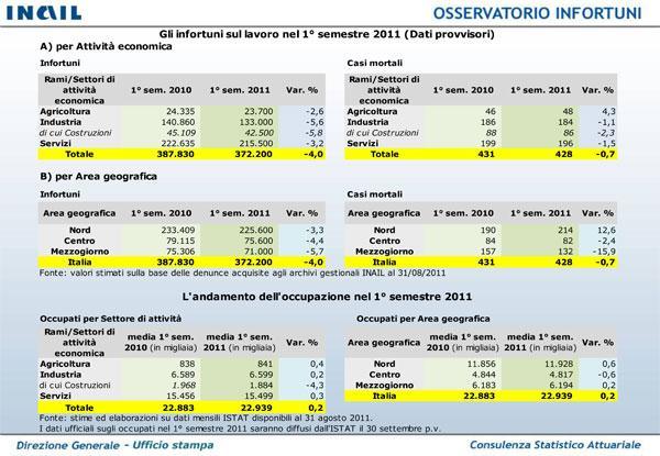 tabella_riepilogo_2011
