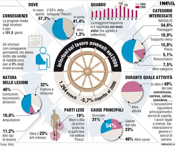 infografica_genova-1