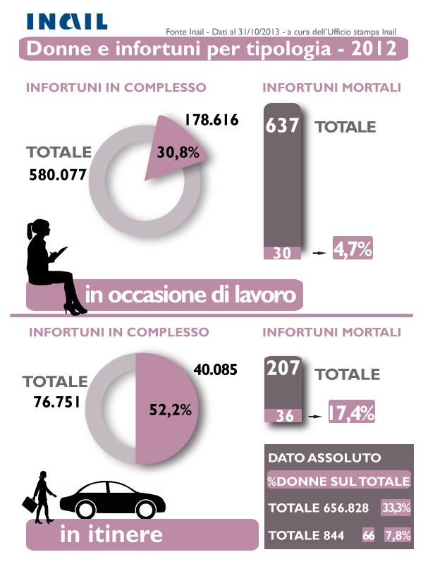 Infografica_Tipologia_2012.jpg