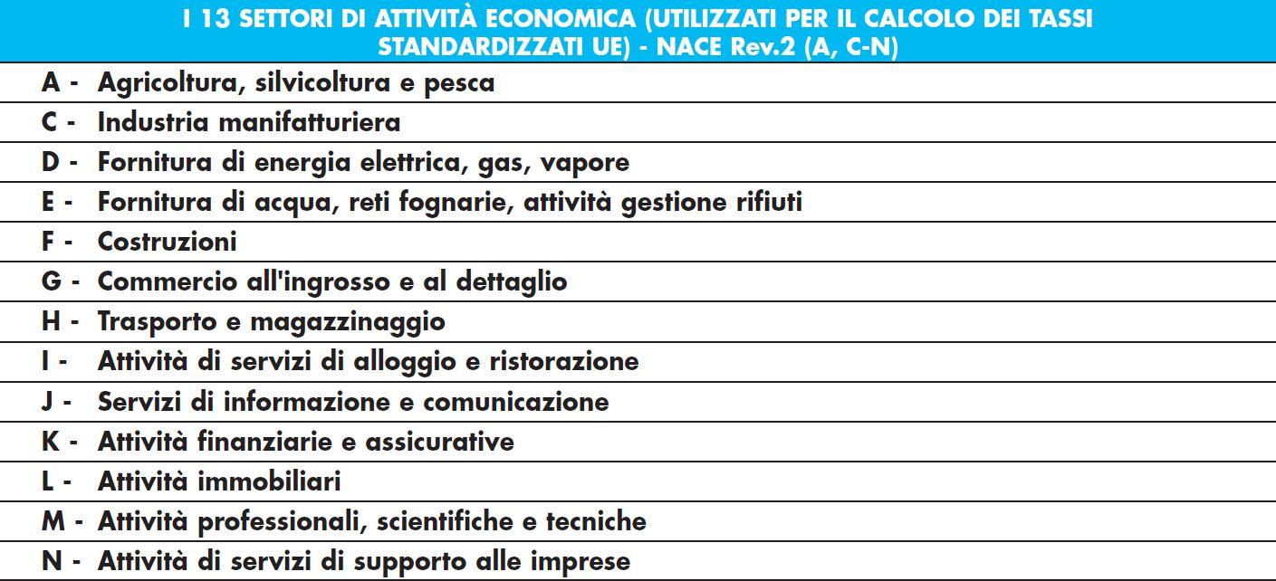 Tab4_Infortuni_UE_2007-2012
