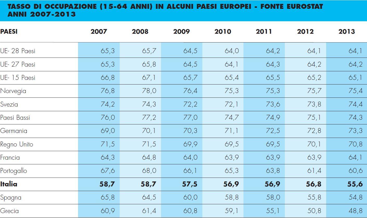 Tab5_Infortuni_UE_2007-2012