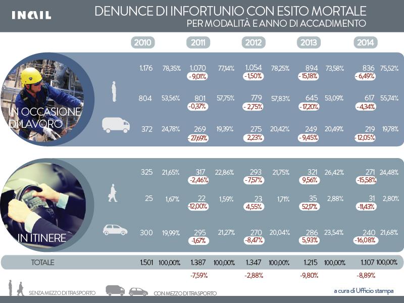 Relazione_annuale_2014_Infografica_B5