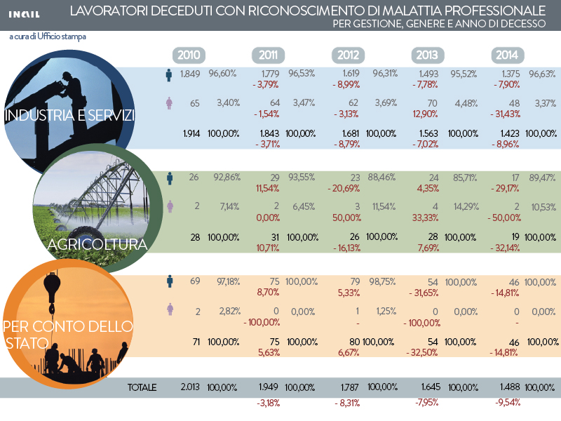 Relazione_annuale_2014_Infografica_M5