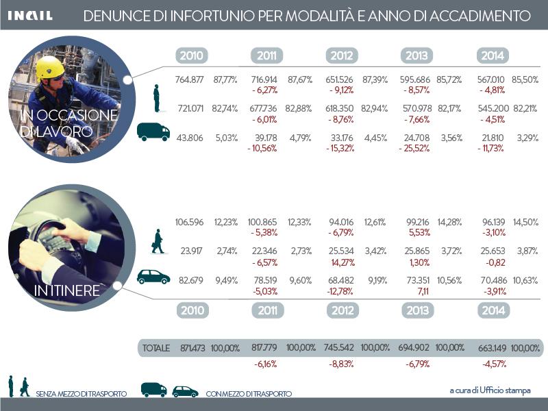Relazione_annuale_2014_Infografica_B1