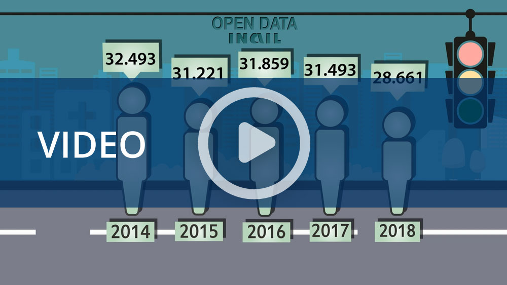 Dati Inail: l'infografica animata del settore Trasporti