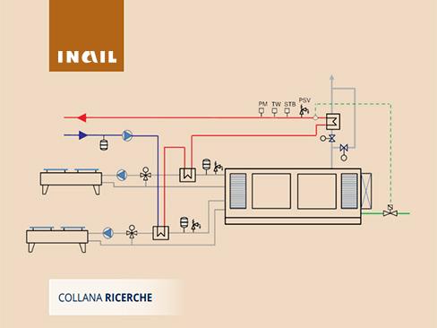 Generatori di calore