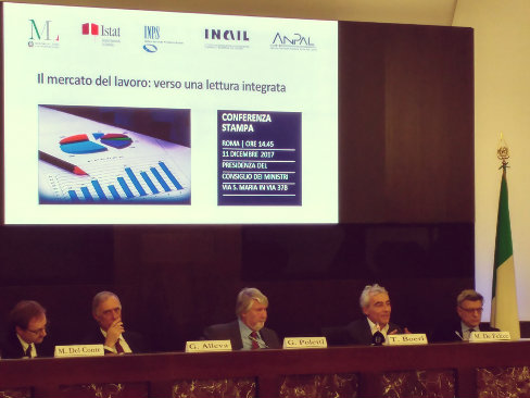 Presentazione del primo rapporto annuale integrato sul mercato del lavoro