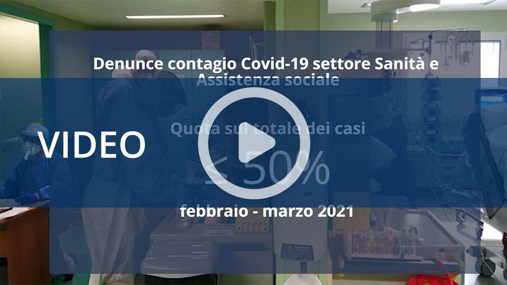 Contagi sul lavoro da Covid-19: online il 15esimo report nazionale